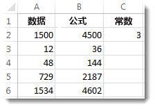 列 A 乘以单元格 C2,结果在列 B 中