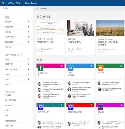 SharePoint Online