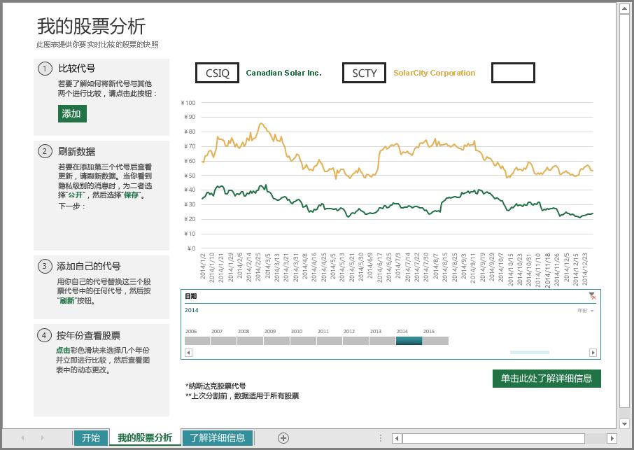 主股票分析工作表
