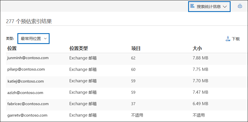 获取包含搜索结果中搜索统计信息顶部的位置页上的邮箱的列表