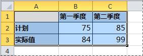 工作表数据