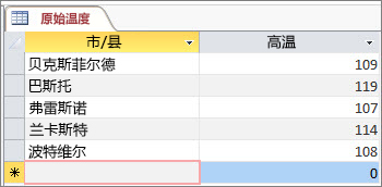 Access 表格中的可选数据