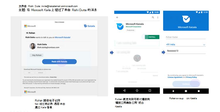 """不在 Kaizala 上的用户的 """"错过的邮件"""" 的电话 UI 的图像通知。"""