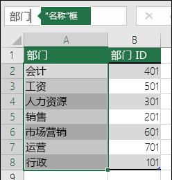在名称框中为列表输入有意义的名称