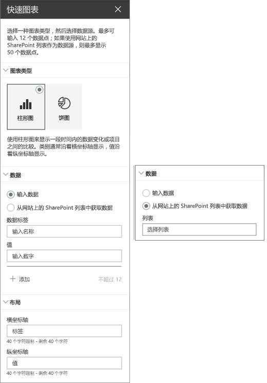 快速图表 web 部件的设置