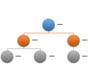 圆形图片层次结构 SmartArt 图形布局
