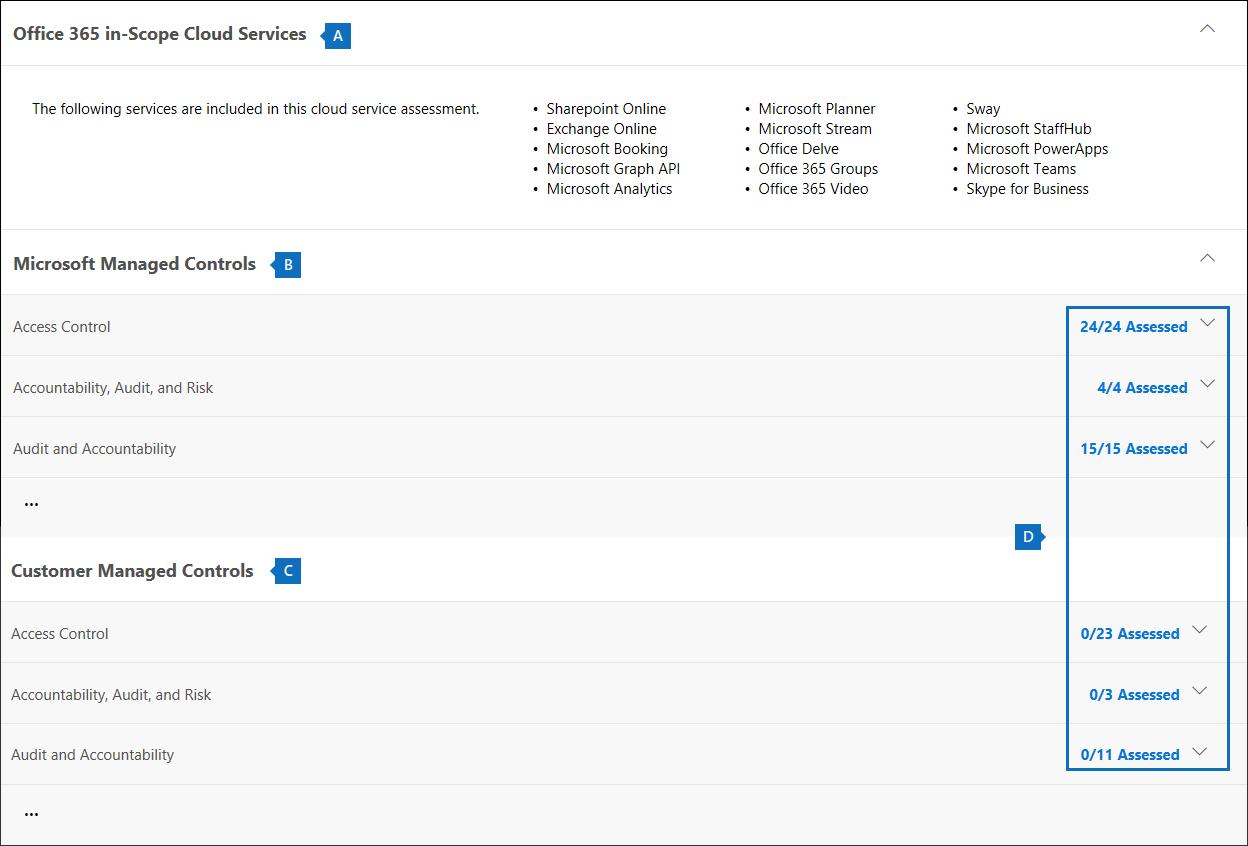 评估合规性管理器中的组成部分