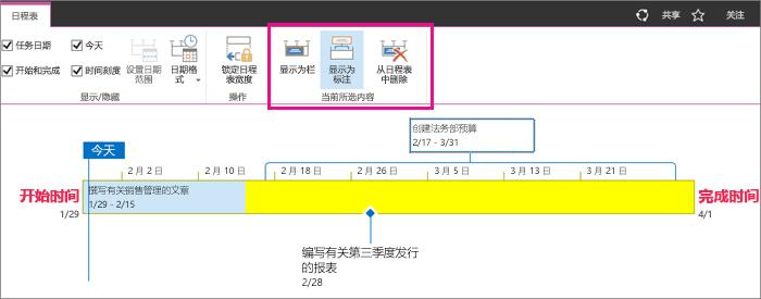 任务日程表当前视图部分在时间线选项卡上