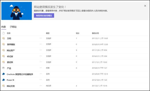 SharePoint 网站内容页