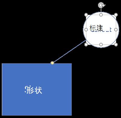 一个 Visio 形状及其关联的标注。