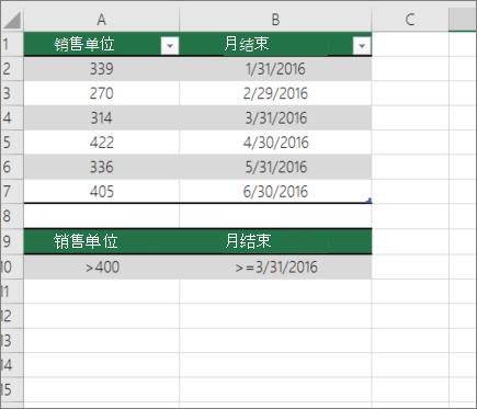 DCOUNT 的示例数据