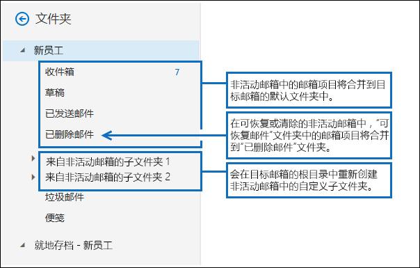 不使用 TargetRootFolder 参数时的屏幕截图