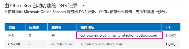 请记录指向地址值的 MX 记录。