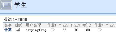 只显示一名学生的分数的分数列表的学生视图。