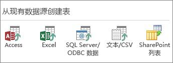 数据源选择:Access;Excel;SQL Server/ODBC 数据;文本/CSV;SharePoint 列表。