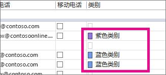 """""""类别""""列显示已对哪些联系人进行分类。"""