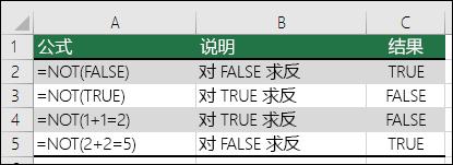 NOT 函数对参数进行求反的示例。例如 =NOT(1+1=2)