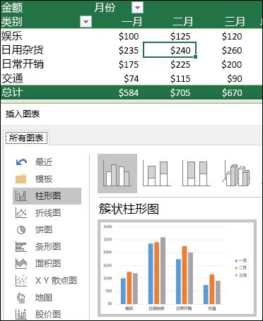 数据透视图示例,其中包含图表类型的实时预览,并选中了柱形图