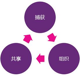 OneNote 较大图片