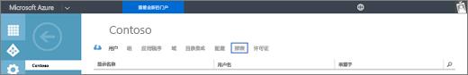屏幕截图显示康浦组织的组织页面。报表选项已突出显示。