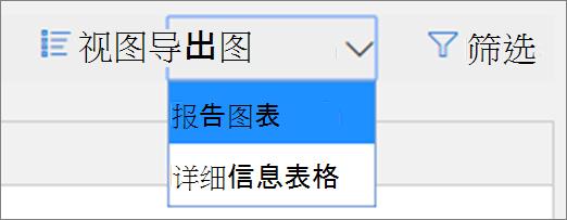 在威胁保护状态报表中,您可以查看图表或表格中的数据