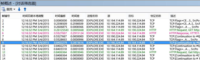 Netmon 中的常规延迟,已添加到框架摘要的 Netmon 默认时间增量列。