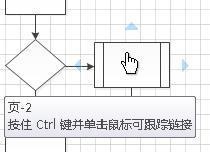 子流程形状代表在其他页面上绘制的子流程。