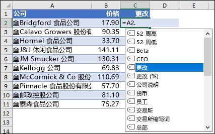 股票的链接数据类型