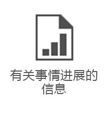 PMO - 信息