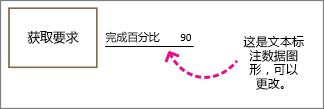 带标注的文本数据图形,文本标签的形状 ︰ 可以更改