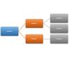 水平层次结构 SmartArt 图形布局