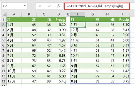 使用 SORTBY 按照高温对温度和降水值表格进行排序。