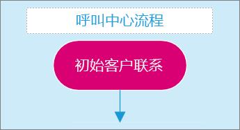 图表页面的文本输入框的屏幕截图。