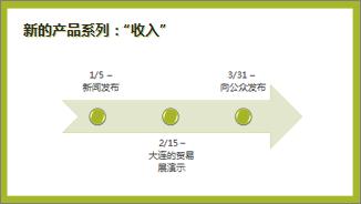 基本日程表示例