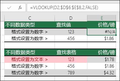 不正确的值类型。示例显示 VLOOKUP 公式返回 #N/A 错误,因为虽然查阅项被格式化为数字,但查阅表格被格式化为文本。