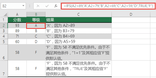 """IFS 函数成绩示例。单元格 B2 中的公式是 =IFS(A2>89,""""A"""",A2>79,""""B"""",A2>69,""""C"""",A2>59,""""D"""",TRUE,""""F"""")"""