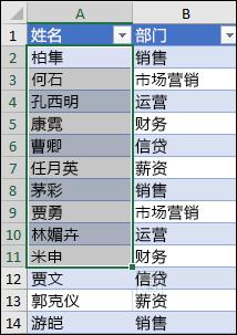 示例:对较大区域中的较小区域进行排序。