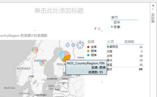 Power View 中的交互式切片器、表格和地图