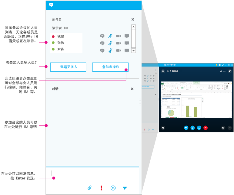 Skype for Business 会议窗口,IM 窗格,图解