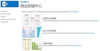 商业智能中心网站的主页