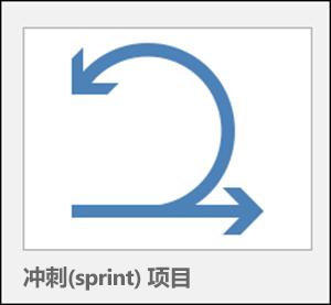冲刺 (sprint) 项目模板