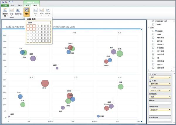 小型序列图 - 每月一个气泡图