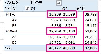 数据透视表的总计和小计