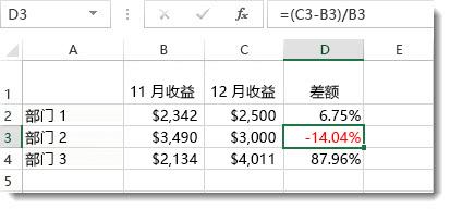 在单元格 D3 中包含以红色设置格式的负百分比的 Excel 数据