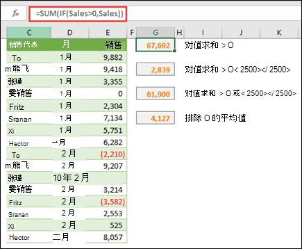 你可以使用数组根据特定条件进行计算。 = SUM (Sales>0, Sales)) 将在名为 Sales 的区域中对大于0的所有值求和。
