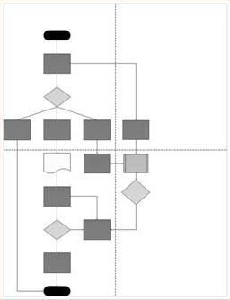 在打印预览中,虚线分隔不同页。