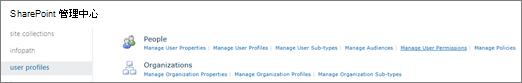 在用户配置文件页面上的管理用户权限链接