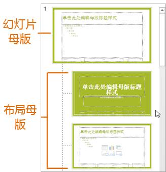 """PowerPoint """"幻灯片母版""""视图中含有版式的""""幻灯片母版"""""""
