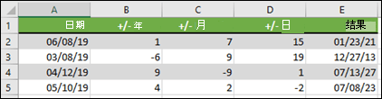 使用 date 函数将年、月数或天数与日期相加或从日期中减去。
