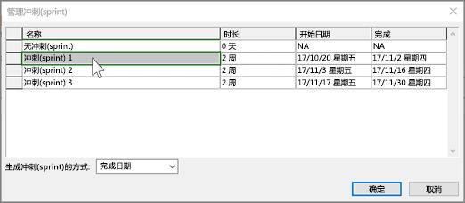 管理 Sprints 对话框的屏幕截图